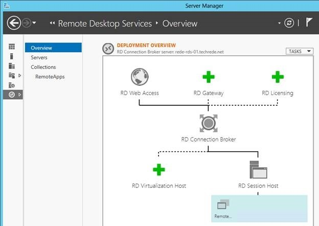 Rds8 quick and easy remoteapp on windows server 2012 concurrency clipimage0514 ccuart Images