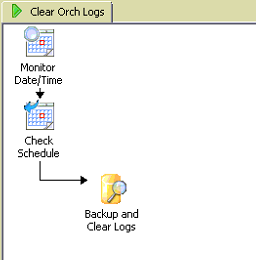 Automate Clear Orchestrator Logs Runbook Image