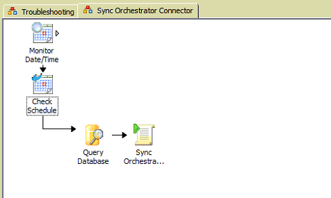Sync Orch RB Image