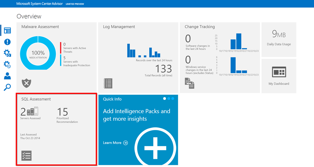 New Intelligence Pack for SQL Server Assessment is Available in