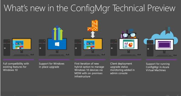 What's new in ConfigMgr 2012 R2 SP1, ConfigMgr 2012 Sp2 and