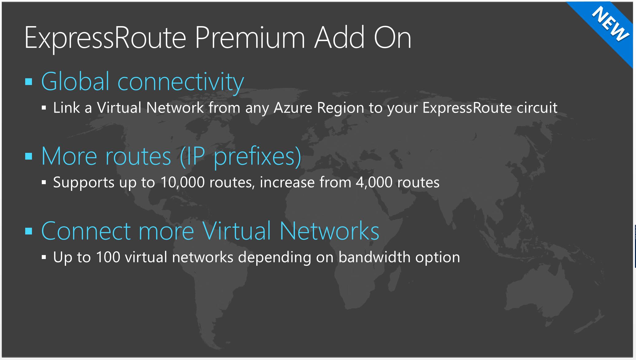 ExpressRoute Premium